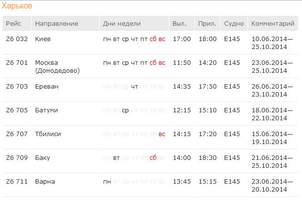 Новые рейсы Днеправиа из Харькова